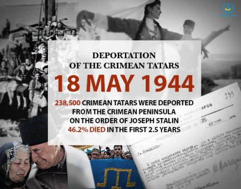 Stalin and Moscow's ethnic cleansing of Crimeaon Tatars 18th May 1944